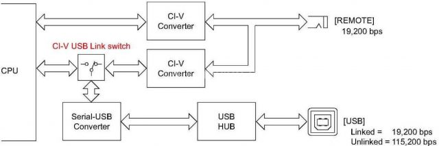 ic-7300_usb_port_setting-7